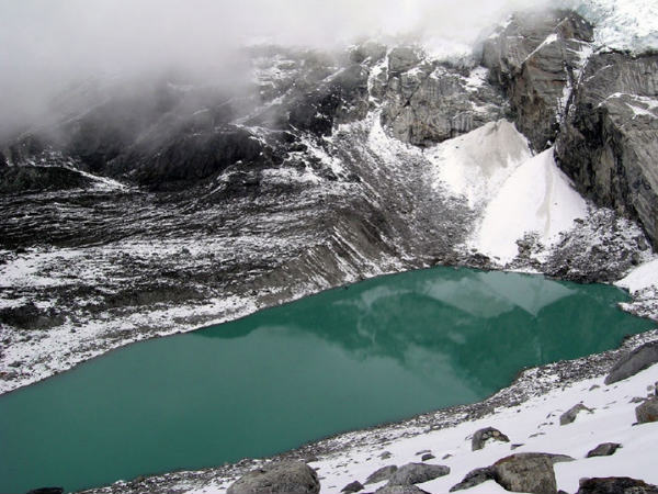 Sikkim at a Glance: Places to See