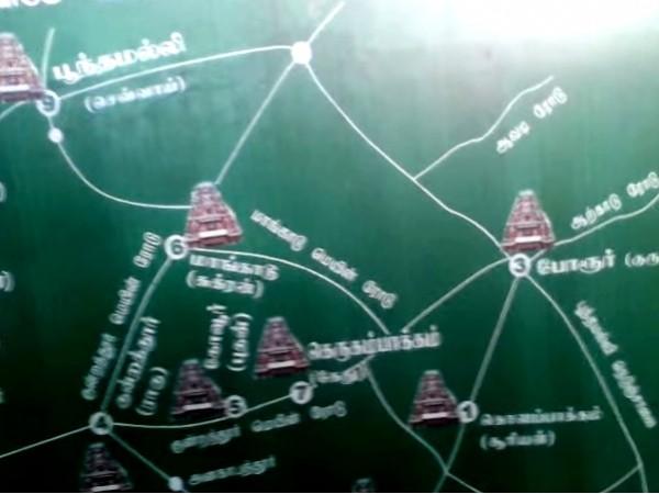 Chennai photos, Navagraha temples - Navagraha temple1